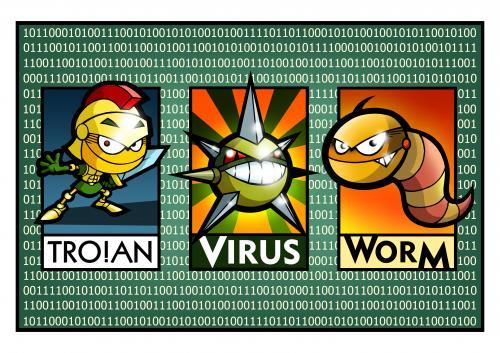troian_virus_worm_429035