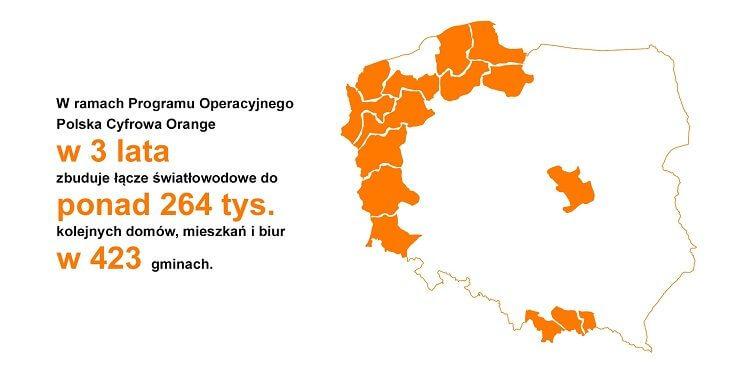 Orange POPC