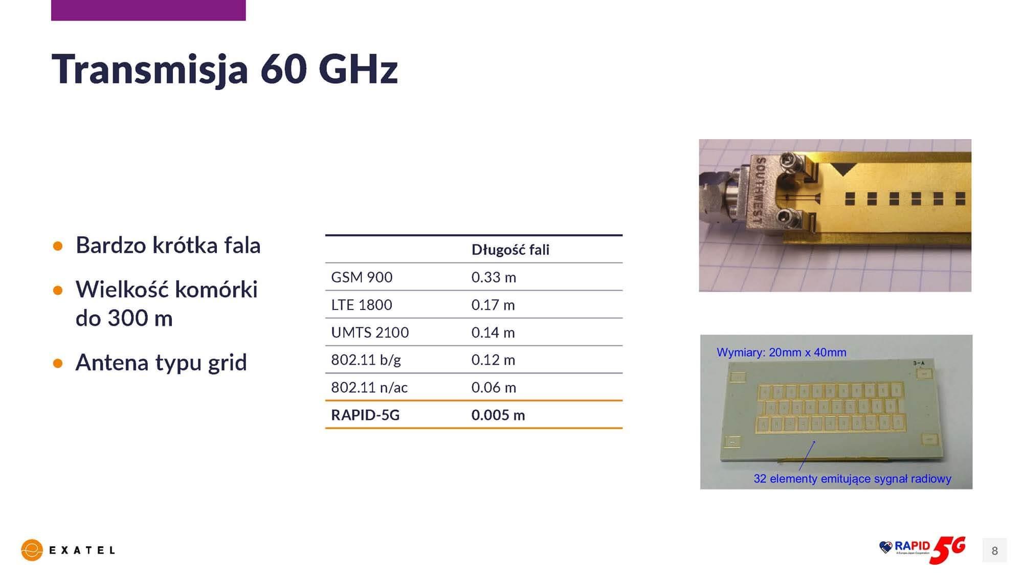 Rapid 5G Exatel