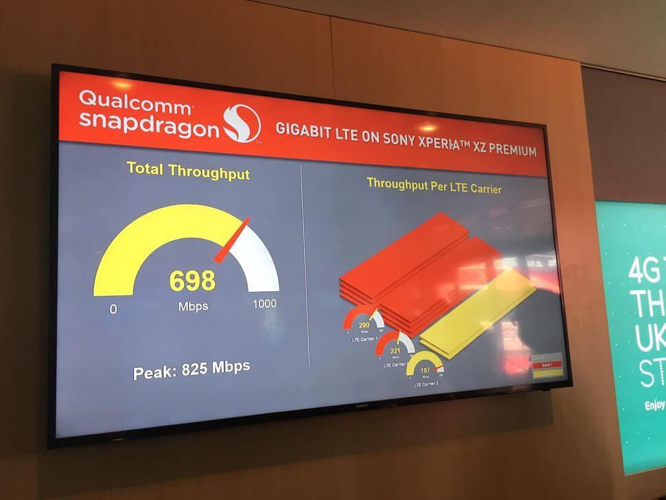 EE LTE Advanced 750 Mbit/s