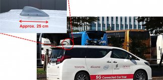5G Toyota NTT Docomo