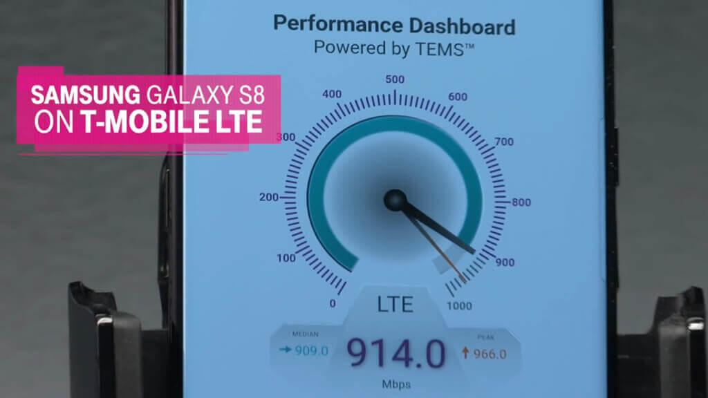smartfon 1 Gbit/s