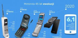45 lat Motorola