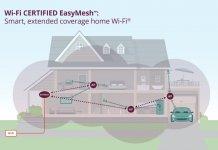 Wi-Fi EasyMesh