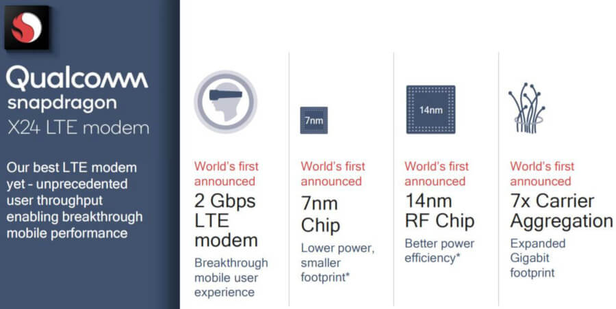 Snapdragon X24 LTE