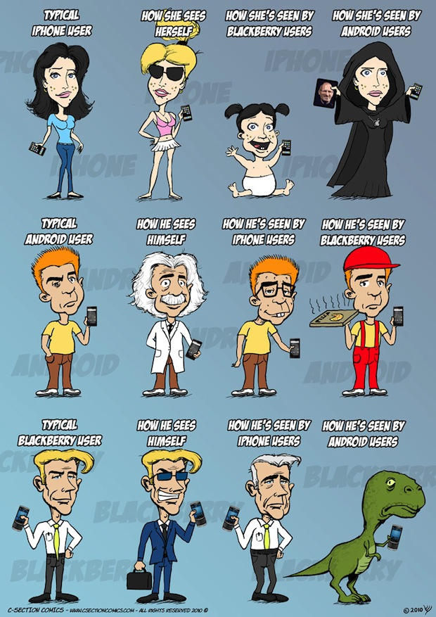 http://itsallabouttech.com/2010/12/android-vs-iphone-vs-blackberry-how-everybody-sees-each-other/