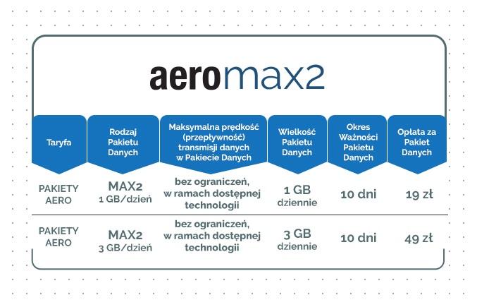 aero_pakiety_MAX2