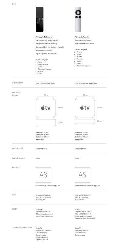 apple_tv_3