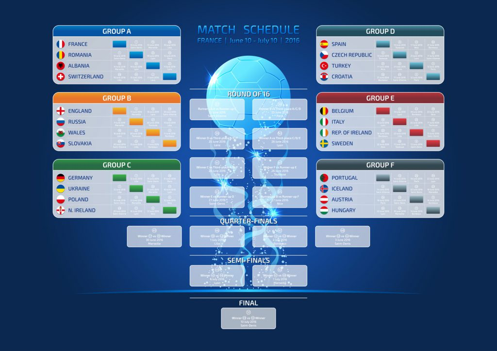 Match schedule, template, football results table