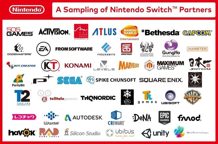 003-wydawcy-gier-nintendo-switch_898x594
