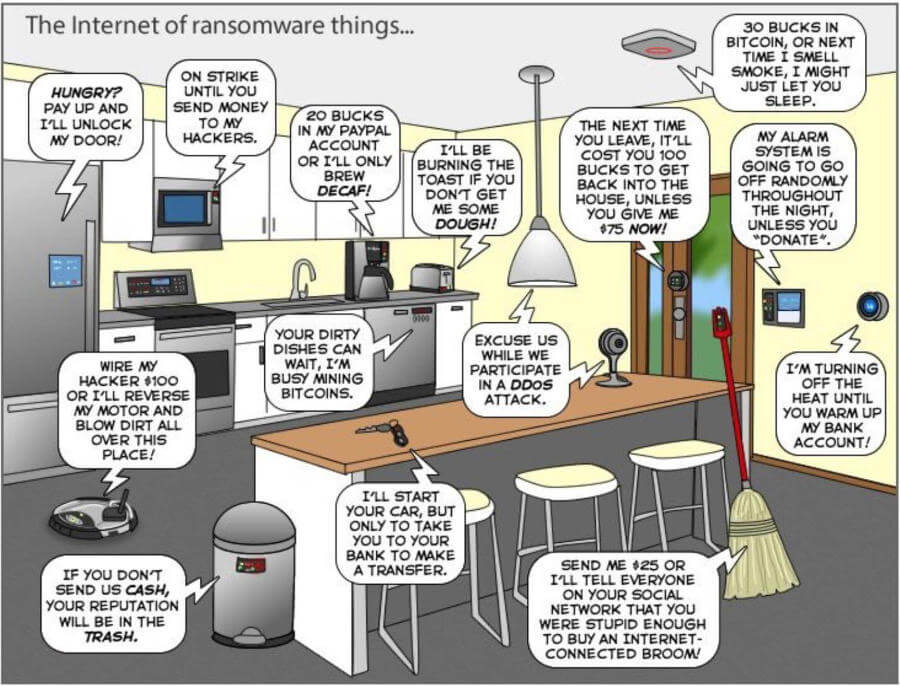 Internet of ransomware