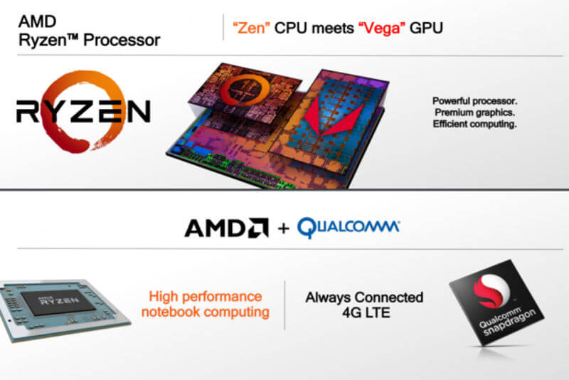 amd qualcomm