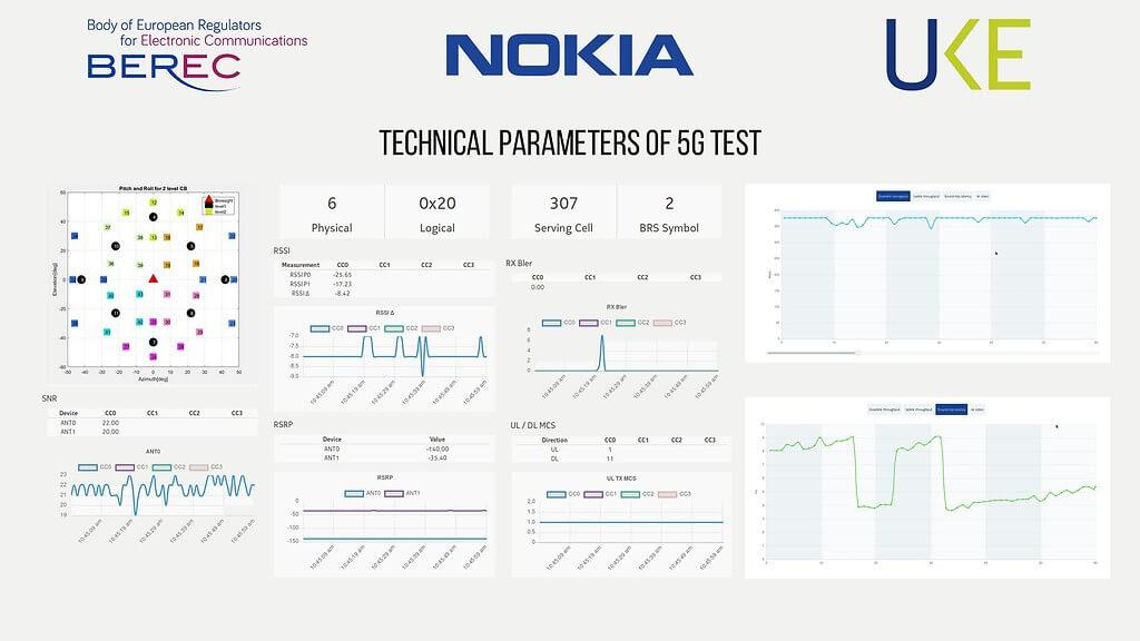 5G BEREC Nokia UKE parametry