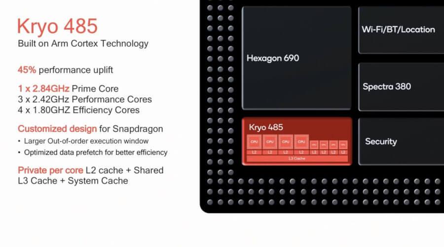 Snapdragon 855 Kryo 485
