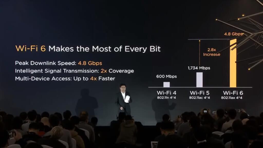 Huawei 5G CPE Pro Wi-Fi 6
