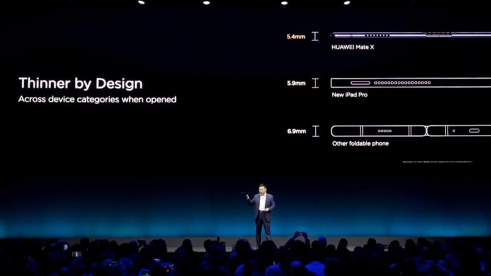 Huawei Mate X grubość