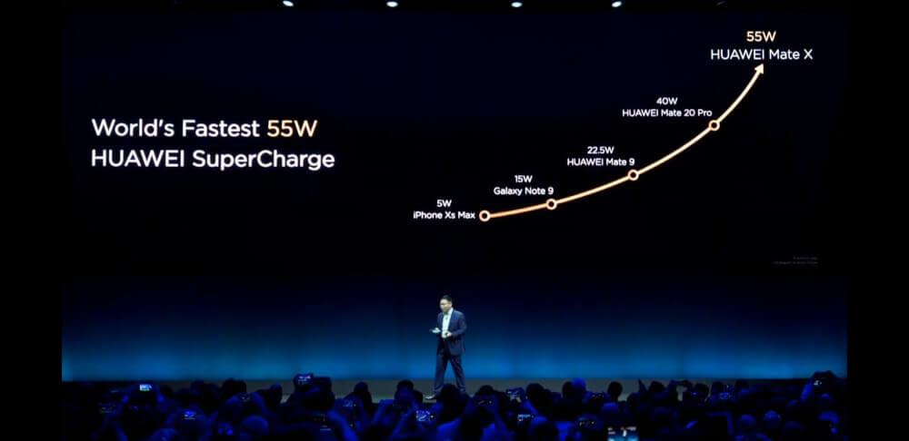 Huawei Mate X ładowanie
