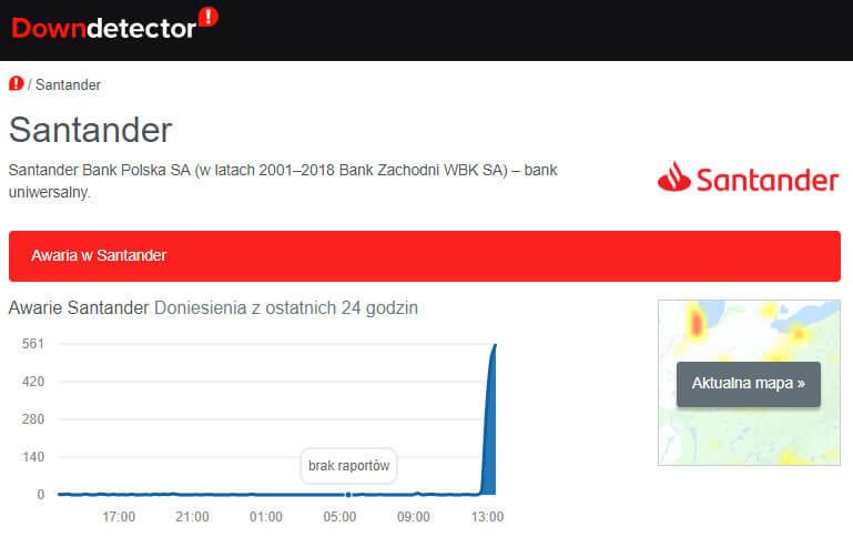 Santander downdetector