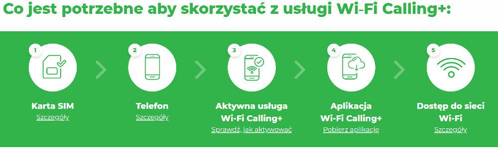 Wi-Fi Calling Plus