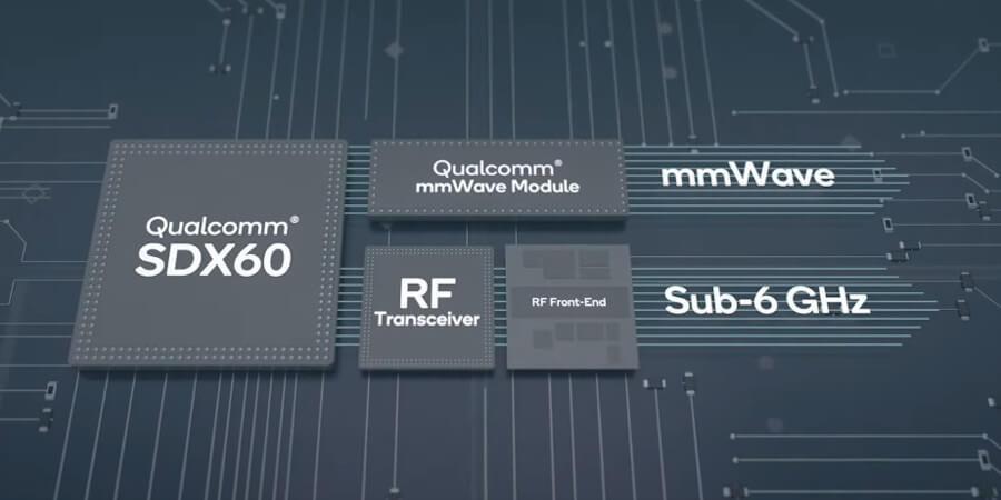 Qualcomm Snapdragon X60 architektura
