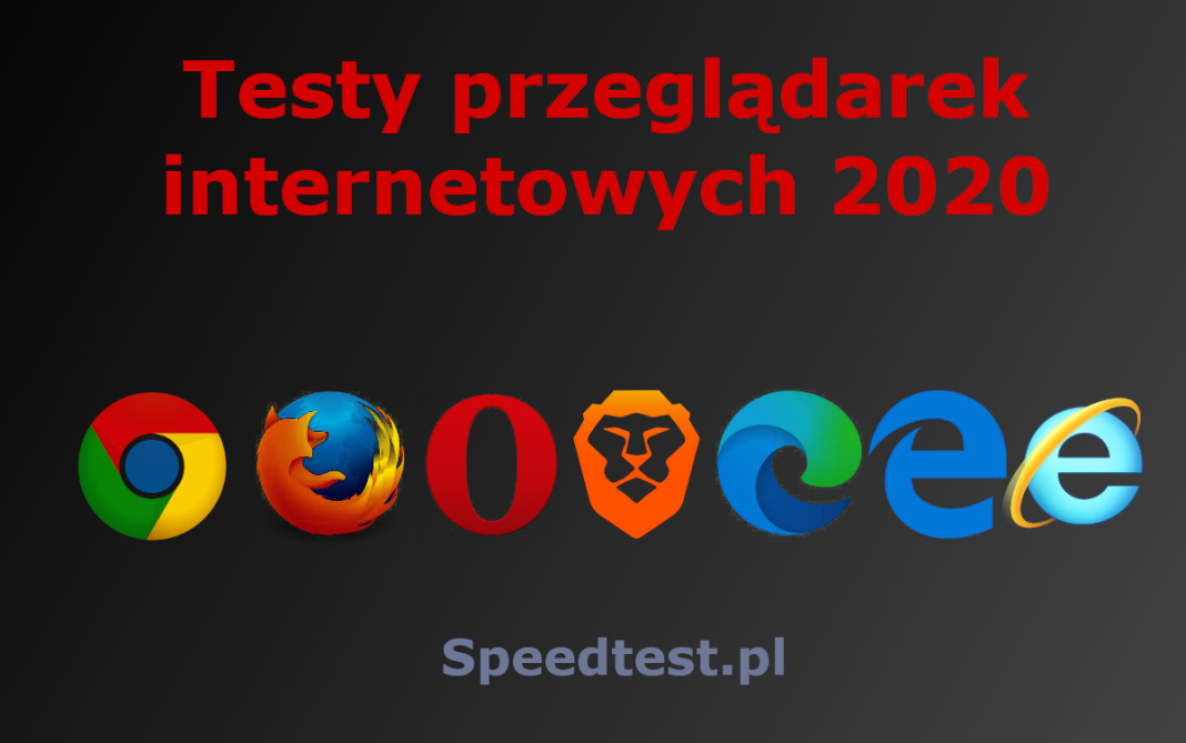 testy, chrome, opera, firefox, edge,