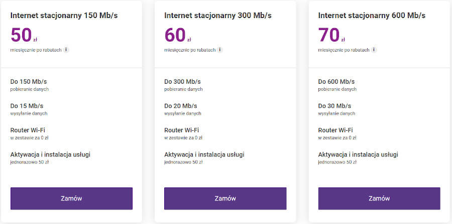 Play internet stacjonarny ceny