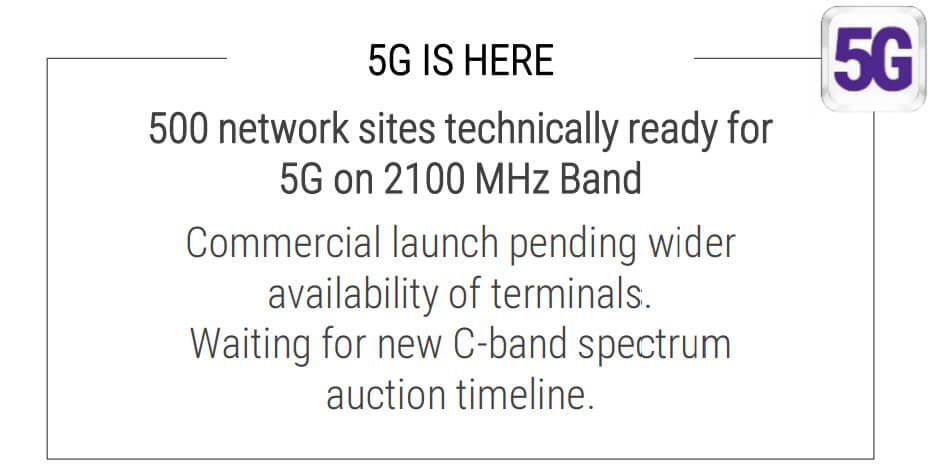 Play 5G Q1 2020
