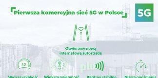 Plus 5G logotyp