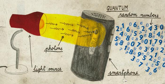 kwantowy generator liczb losowych