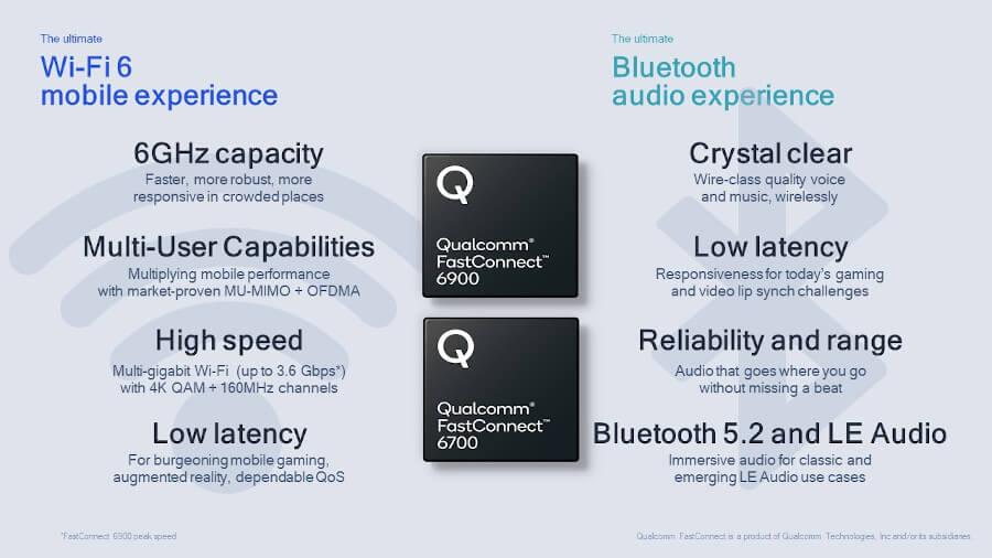 Qualcomm FastConnect