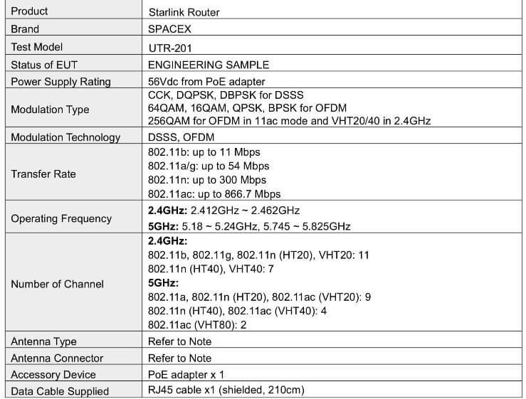 Starlink router Wi-Fi specyfikacja