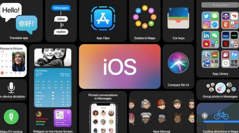 iOS 14 i iPadOS 14