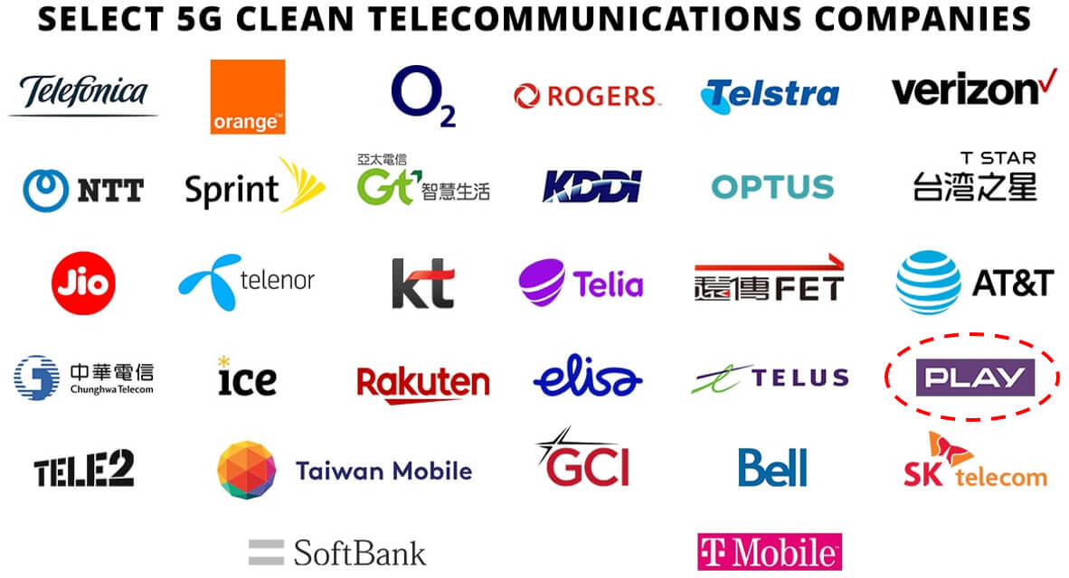 czyste sieci 5G