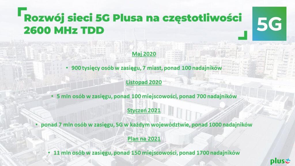 5G Plus rozwój sieci