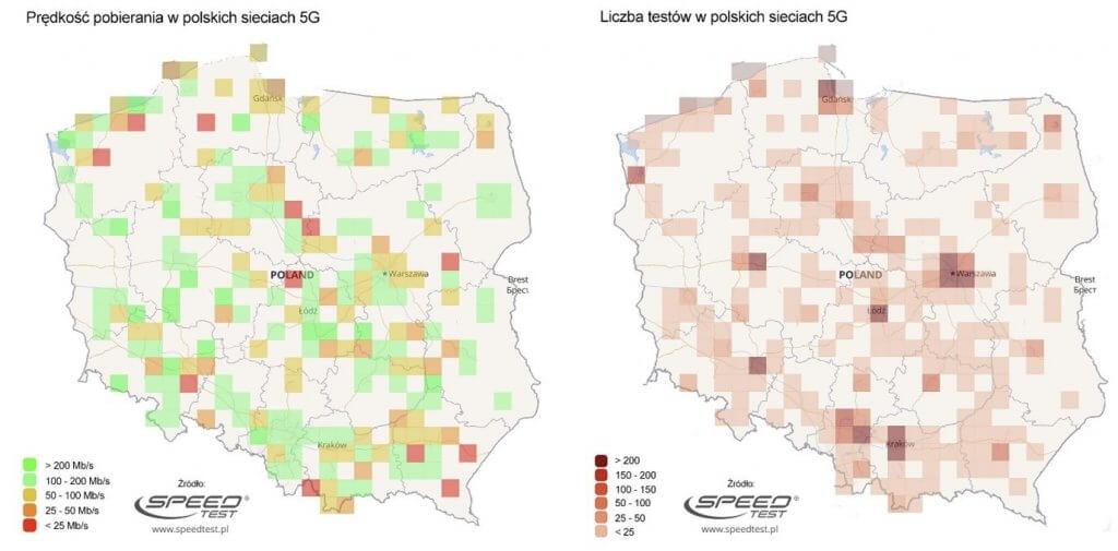 testy 5G SpeedTest.pl
